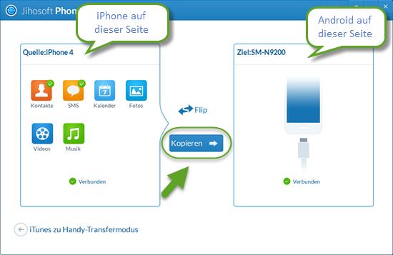 android iphone daten übertragen