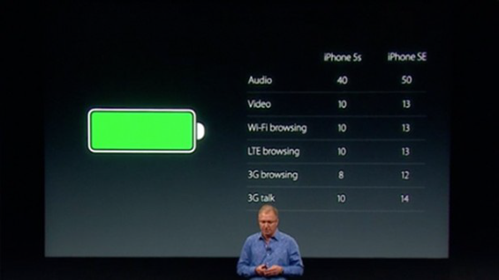 iphone se vs iphone 5s devrais je passer l 39 iphone se. Black Bedroom Furniture Sets. Home Design Ideas
