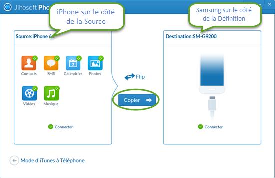 Comment Transferer Des Donnees D Un Samsung  Ef Bf Bd Un Iphone