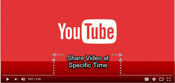 Cómo compartir videos de YouTube en tiempo específico