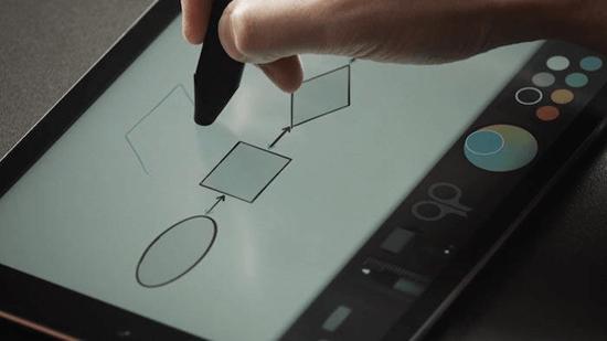 Beste Malen und Zeichnen Apps für das iPad.