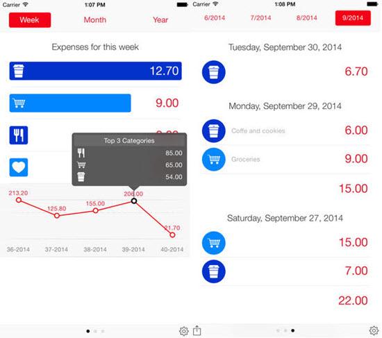 Expense Tracker, Mejores aplicaciones de organizar presupuestos para iPhone / iPad.