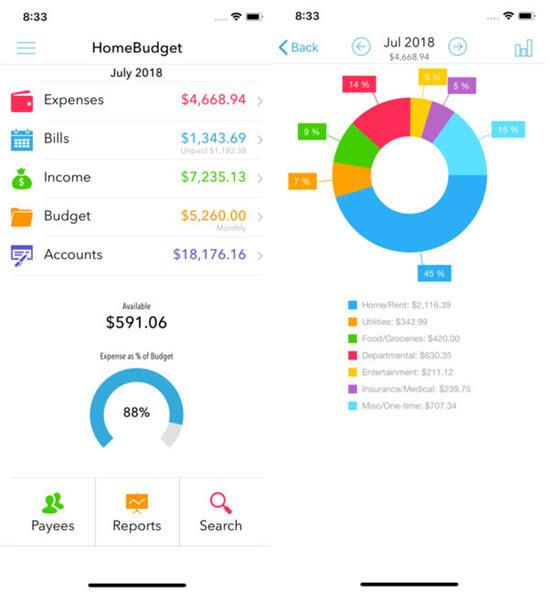 HomeBudget with Sync, Applications de gérer son budget pour iPhone / iPad.