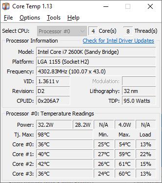Basic CPU Temperature Monitoring: Core Temp