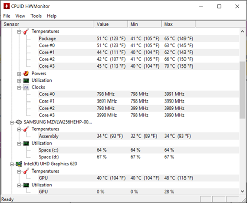 How to Monitor CPU Temperature Windows 10